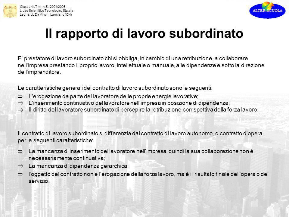 Classe 4 LT A A.S. 2004/2005 Liceo Scientifico Tecnologico Statale Leonardo Da Vinci – Lanciano (CH) Il rapporto di lavoro subordinato L 'erogazione d