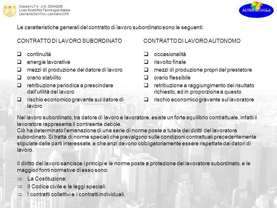 Classe 4 LT A A.S. 2004/2005 Liceo Scientifico Tecnologico Statale Leonardo Da Vinci – Lanciano (CH) continuità energie lavorative mezzi di produzione
