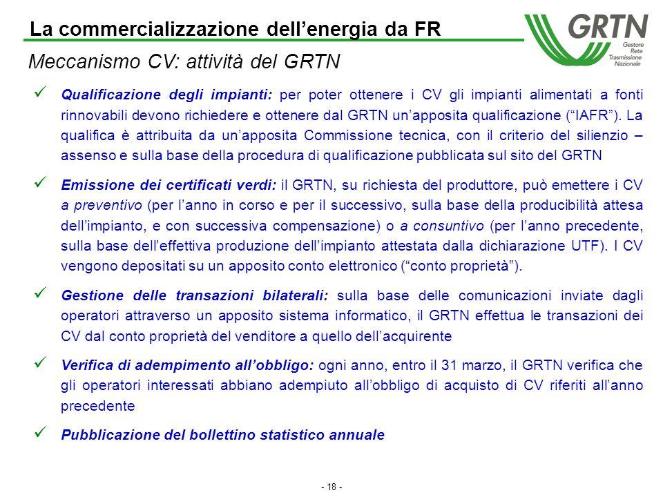 - 17 - Meccanismo CV: risultati 2002-2003 (1) CV emessi dal GRTN a favore dei produttori privati a fronte della produzione 2002 di impianti qualificati IAFR (2) Il GRTN copre la quota di domanda non coperta dai privati.