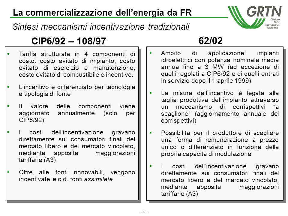 - 3 - Idroelettrico (3) Geotermico Altro (1) (1) Eolico + fotovoltaico (2) dati preliminari (3) Escluso apporto da pompaggi (2) 87,9% 46,9 199819992000200120022003 Produzione impianti da fonti rinnovabili (contributo per risorsa) TWh 51,851,455,149,047,6 Biom./rifiuti 87,6%86,0%85,0%80,6%77,0% 9,0% 8,1% 9,2% 8,2% 9,5% 11,2% 2,6% 3,5% 3,7% 4,7% 7,0% 8,8% 0,5% 0,8% 1,1% 2,1% 2,9%3,0% Significativi incrementi da fonte eolica (600%) e biomasse/rifiuti (350%) nel periodo La commercializzazione dellenergia da FR