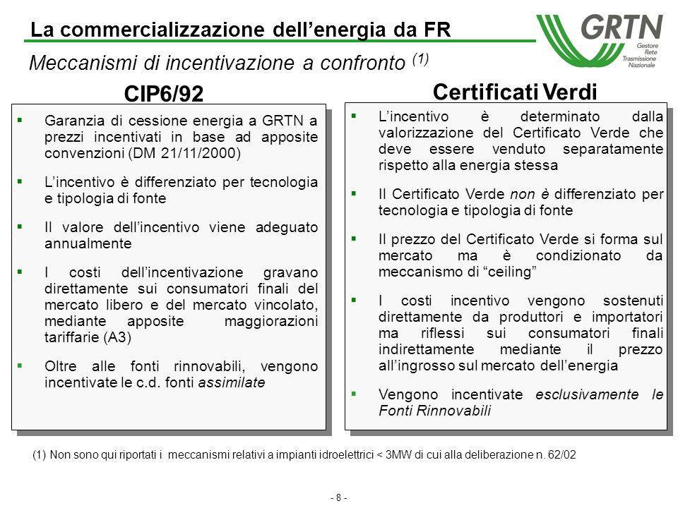- 7 - Focus su energia ritirata da GRTN (2003) CIP 6 destinata (1) Mini-idroTotale TWh Eccedenze 12,2 9,6 0,1 2,4 Dati preliminari Mini-idroTotale TWh Eccedenze 41,7 40,7 1,00,0 80,6 139,4 77,1 78,664,7123,9 80,5 CIP 6 destinata (1) (1)Prezzi provvisori anno 2003 / MWh Costo acquisti energia anno 2003 Fonti Assimilate 80,5/MWh Fonti Rinnovabili123,9/MWh Totale 90,3/MWh Costo acquisti energia anno 2003 Fonti Assimilate 80,5/MWh Fonti Rinnovabili123,9/MWh Totale 90,3/MWh La commercializzazione dellenergia da FR