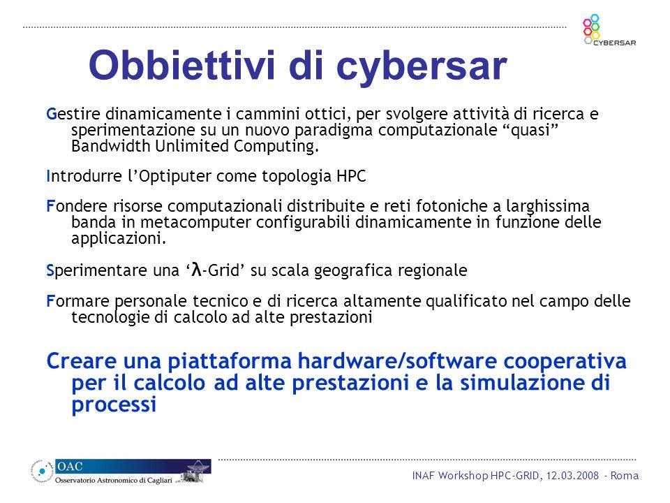 Obbiettivi di cybersar Gestire dinamicamente i cammini ottici, per svolgere attività di ricerca e sperimentazione su un nuovo paradigma computazionale quasi Bandwidth Unlimited Computing.