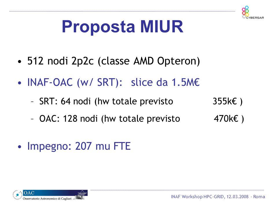 INAF Workshop HPC-GRID, 12.03.2008 - Roma Proposta MIUR 512 nodi 2p2c (classe AMD Opteron) INAF-OAC (w/ SRT): slice da 1.5M –SRT: 64 nodi (hw totale previsto 355k ) –OAC: 128 nodi (hw totale previsto 470k ) Impegno: 207 mu FTE