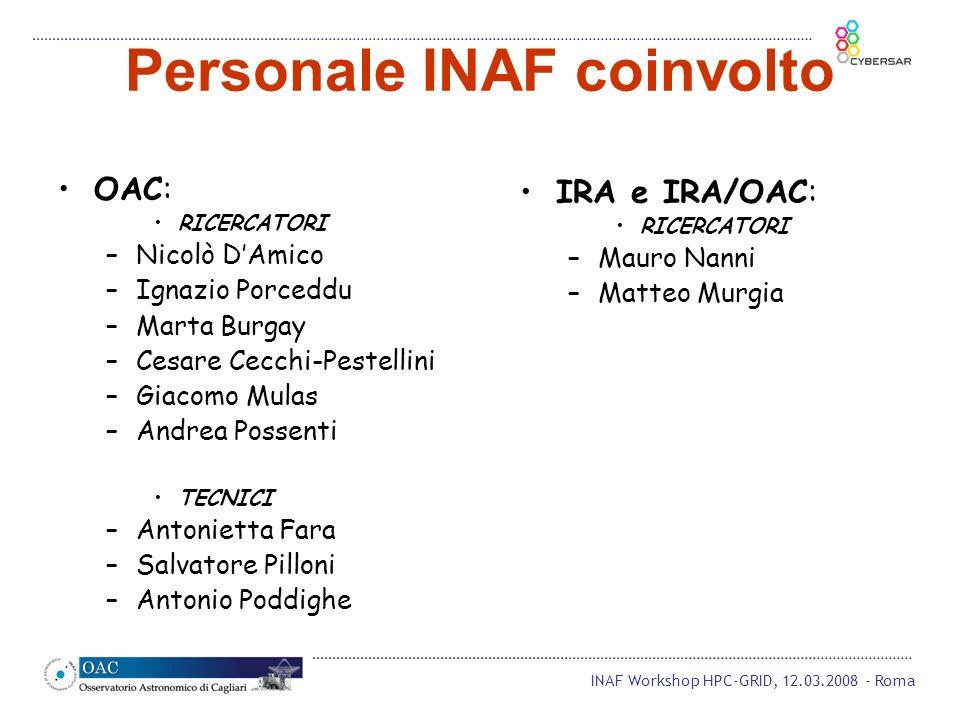 INAF Workshop HPC-GRID, 12.03.2008 - Roma Personale INAF coinvolto OAC: RICERCATORI –Nicolò DAmico –Ignazio Porceddu –Marta Burgay –Cesare Cecchi-Pest