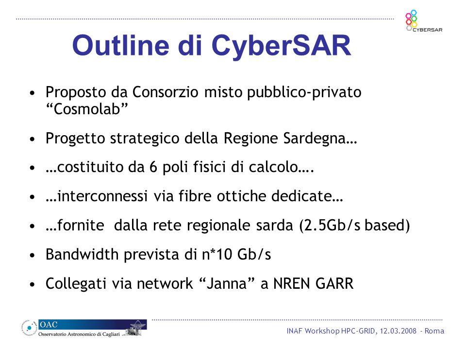 INAF Workshop HPC-GRID, 12.03.2008 - Roma Outline di CyberSAR Proposto da Consorzio misto pubblico-privato Cosmolab Progetto strategico della Regione Sardegna… …costituito da 6 poli fisici di calcolo….