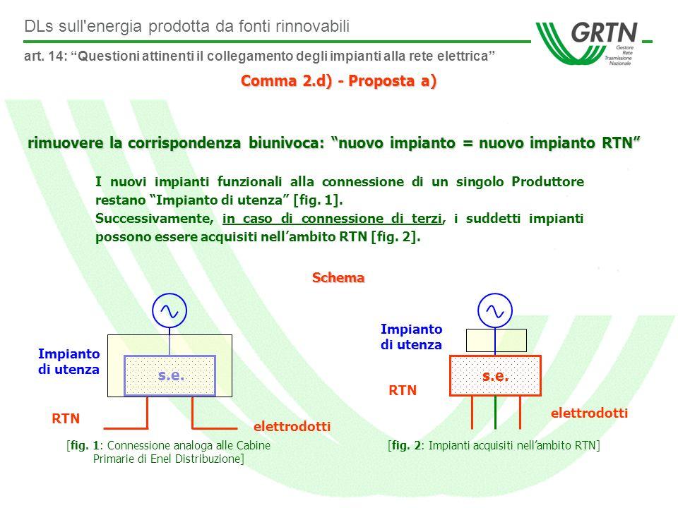 DLs sull energia prodotta da fonti rinnovabili Comma 2.d) - Proposta a) rimuovere la corrispondenza biunivoca: nuovo impianto = nuovo impianto RTN rimuovere la corrispondenza biunivoca: nuovo impianto = nuovo impianto RTN art.