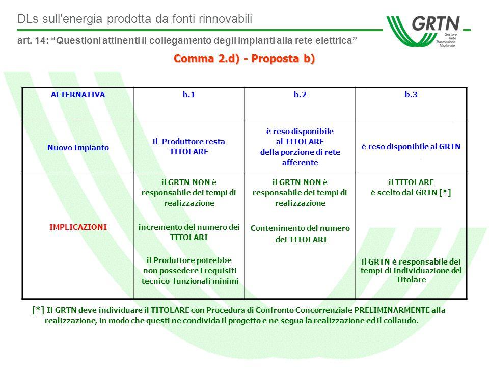 DLs sull energia prodotta da fonti rinnovabili art.