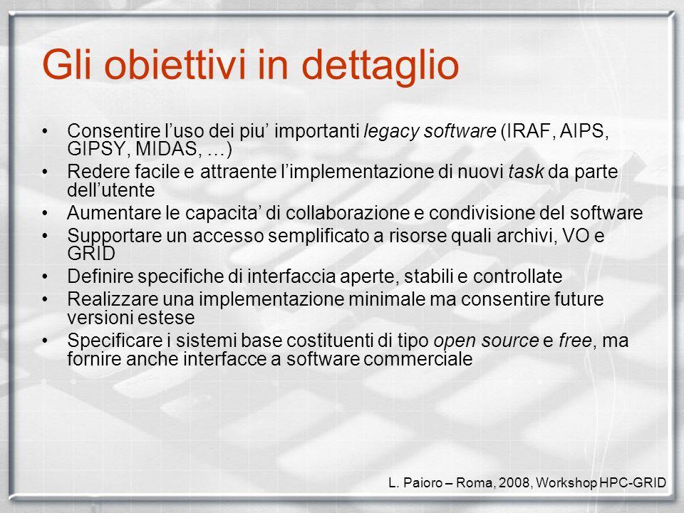 Architettura modulare L. Paioro – Roma, 2008, Workshop HPC-GRID