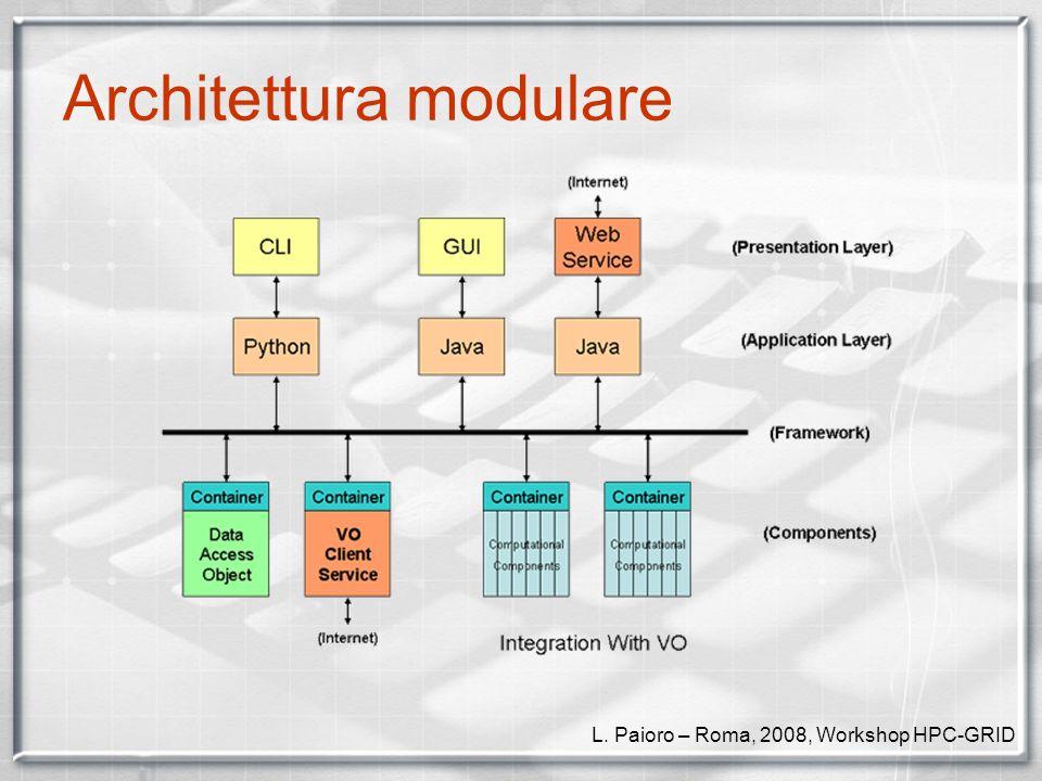 Chi e coinvolto nella realizzazione OPTICON Network 3.6 –ESO (PI P.