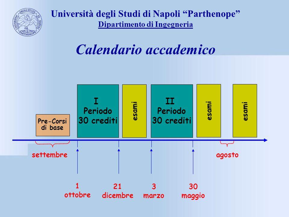 Università degli Studi di Napoli Parthenope Dipartimento di Ingegneria Calendario accademico I Periodo 30 crediti II Periodo 30 crediti Pre-Corsi di b