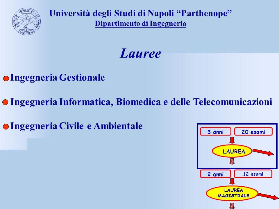 Ingegneria Gestionale Ingegneria Informatica, Biomedica e delle Telecomunicazioni Ingegneria Civile e Ambientale Università degli Studi di Napoli Part