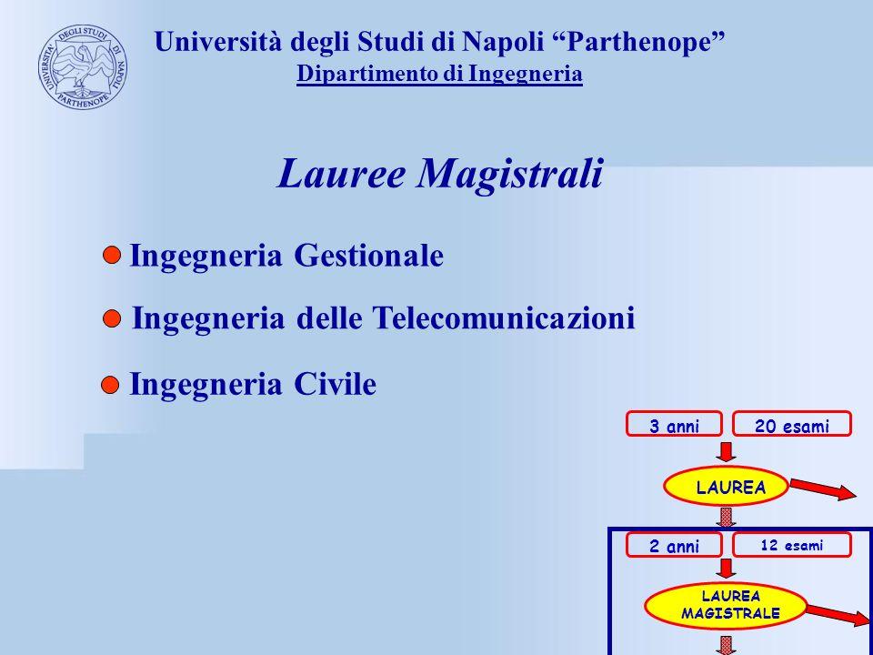 Ingegneria delle Telecomunicazioni Università degli Studi di Napoli Parthenope Dipartimento di Ingegneria Lauree Magistrali Ingegneria Civile LAUREA 3