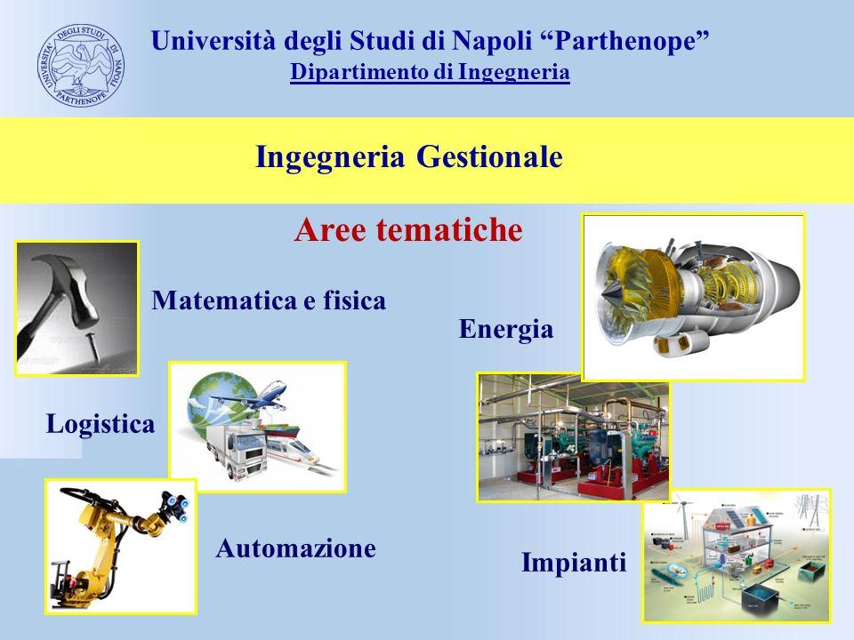 Aree tematiche Matematica e fisica Ingegneria Gestionale Energia Automazione Impianti Logistica Università degli Studi di Napoli Parthenope Dipartimen