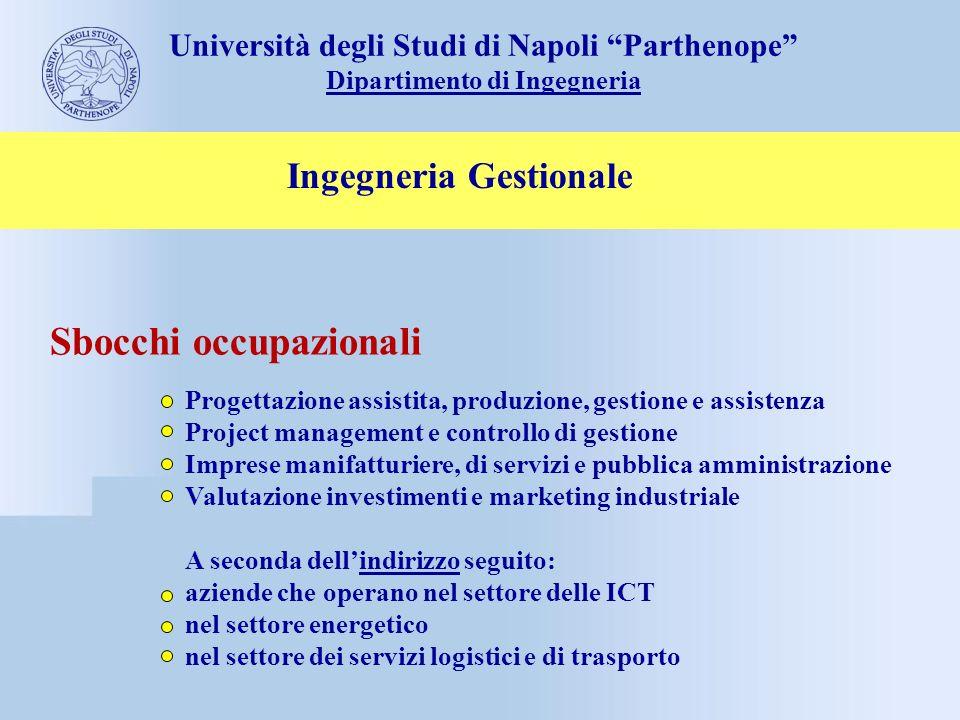Sbocchi occupazionali Progettazione assistita, produzione, gestione e assistenza Project management e controllo di gestione Imprese manifatturiere, di