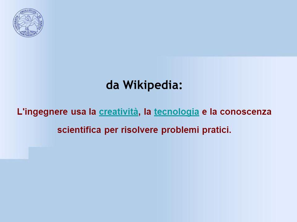 da Wikipedia: L'ingegnere usa la creatività, la tecnologia e la conoscenza scientifica per risolvere problemi pratici.creativitàtecnologia