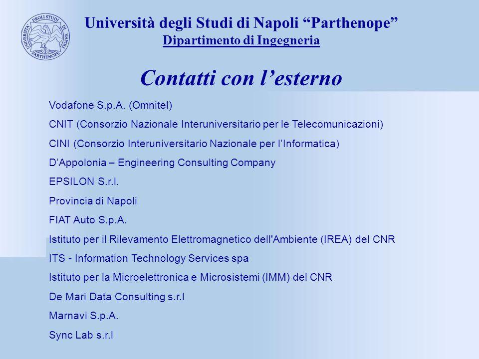 Università degli Studi di Napoli Parthenope Dipartimento di Ingegneria Contatti con lesterno Vodafone S.p.A. (Omnitel) CNIT (Consorzio Nazionale Inter