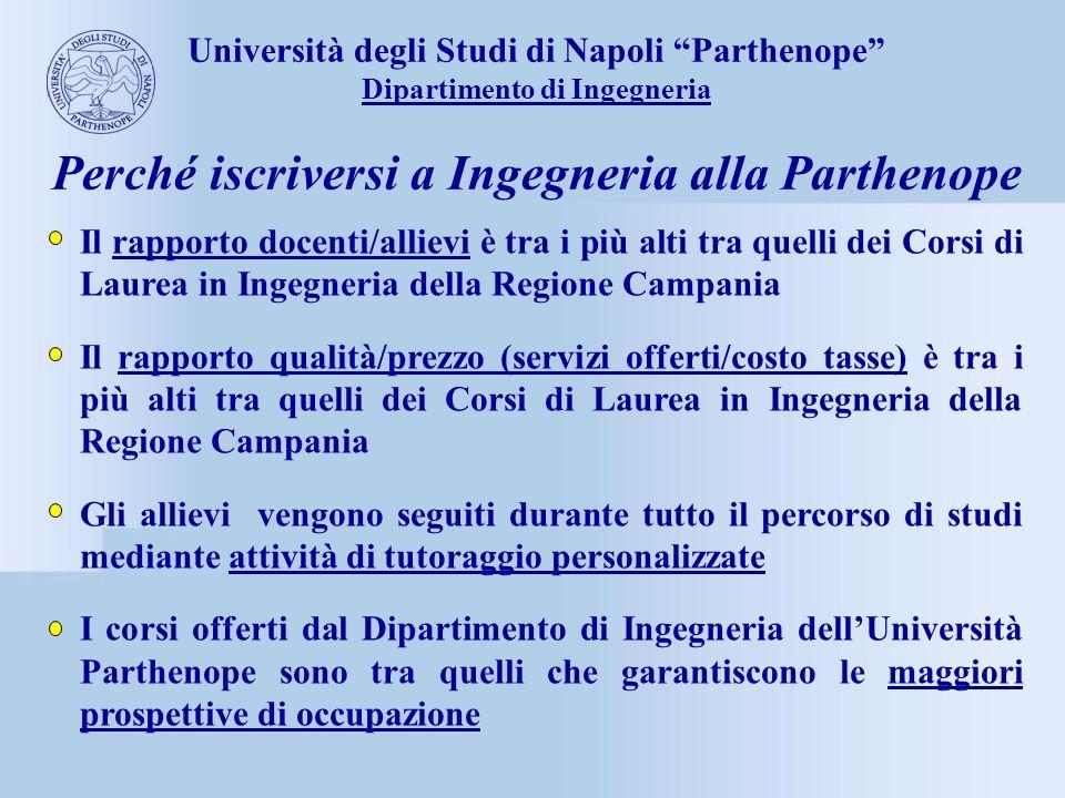 Il rapporto docenti/allievi è tra i più alti tra quelli dei Corsi di Laurea in Ingegneria della Regione Campania Il rapporto qualità/prezzo (servizi o