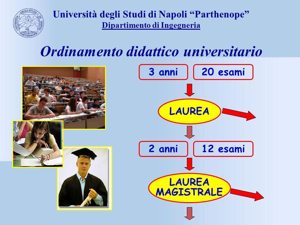 Università degli Studi di Napoli Parthenope Dipartimento di Ingegneria Ordinamento didattico universitario LAUREA 3 anni LAUREA MAGISTRALE 2 anni 20 e