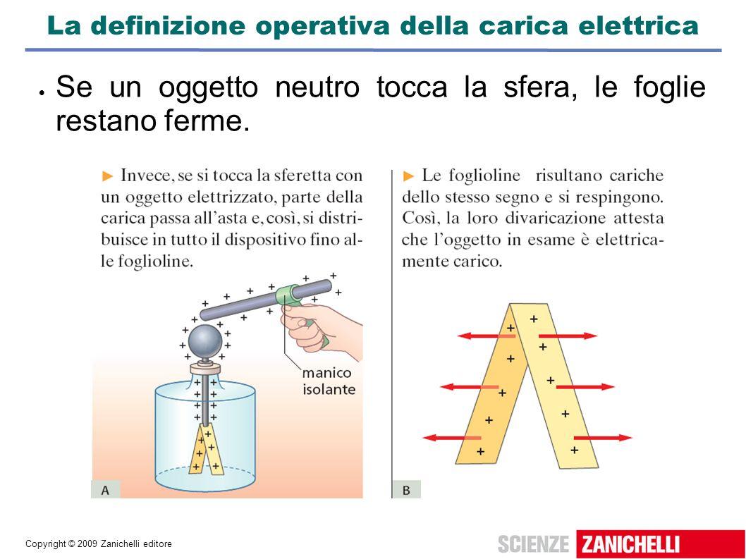 Copyright © 2009 Zanichelli editore La definizione operativa della carica elettrica Se un oggetto neutro tocca la sfera, le foglie restano ferme.