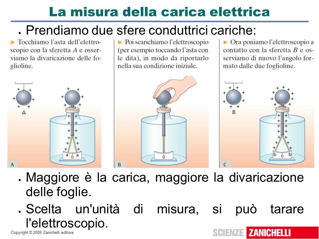 Copyright © 2009 Zanichelli editore La misura della carica elettrica Prendiamo due sfere conduttrici cariche: Maggiore è la carica, maggiore la divari