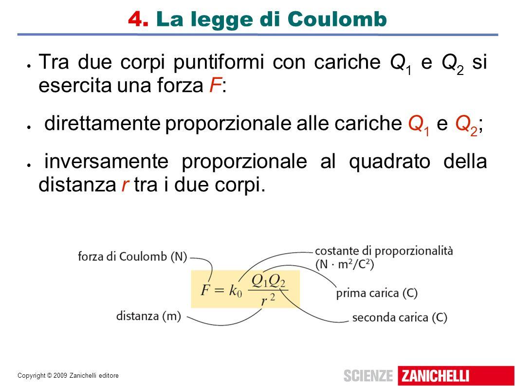 Copyright © 2009 Zanichelli editore 4. La legge di Coulomb Tra due corpi puntiformi con cariche Q 1 e Q 2 si esercita una forza F: direttamente propor