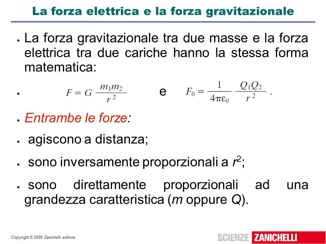Copyright © 2009 Zanichelli editore La forza elettrica e la forza gravitazionale La forza gravitazionale tra due masse e la forza elettrica tra due ca