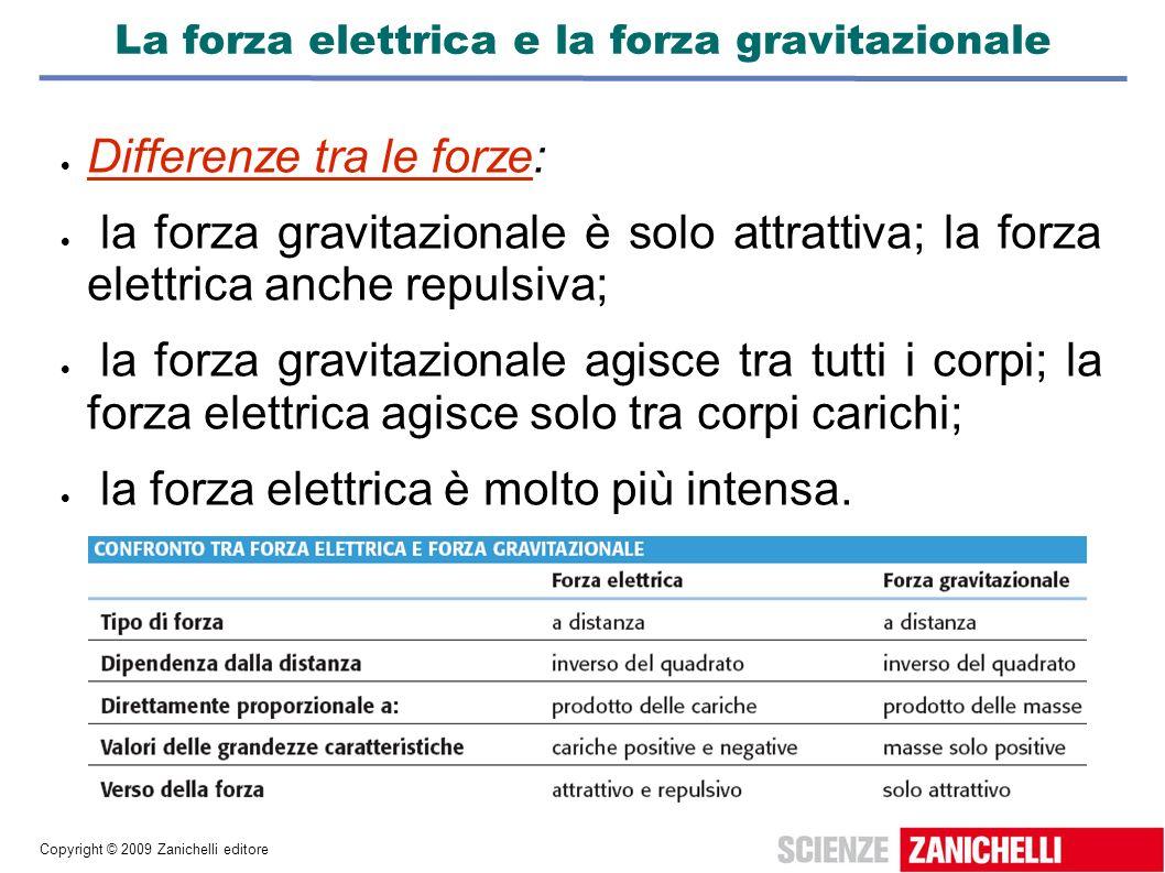Copyright © 2009 Zanichelli editore La forza elettrica e la forza gravitazionale Differenze tra le forze: la forza gravitazionale è solo attrattiva; l