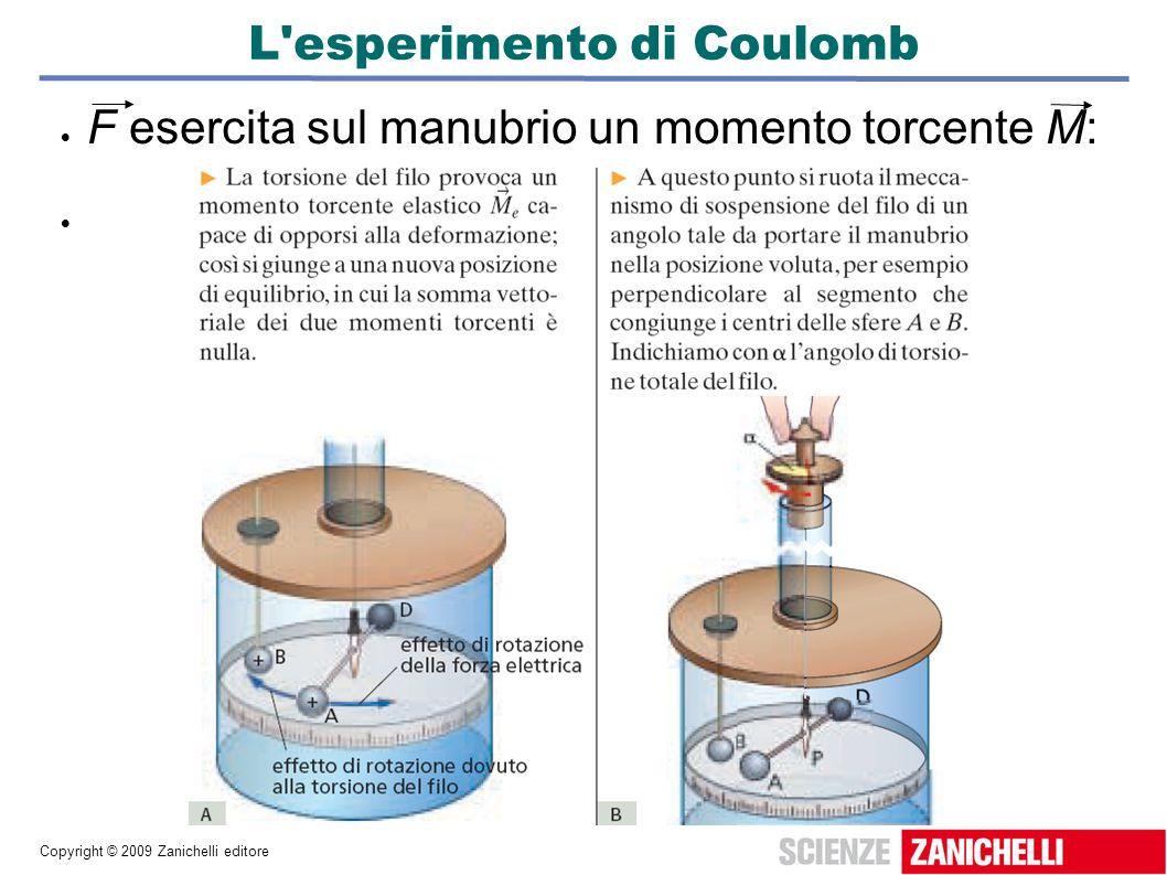 Copyright © 2009 Zanichelli editore L'esperimento di Coulomb F esercita sul manubrio un momento torcente M: