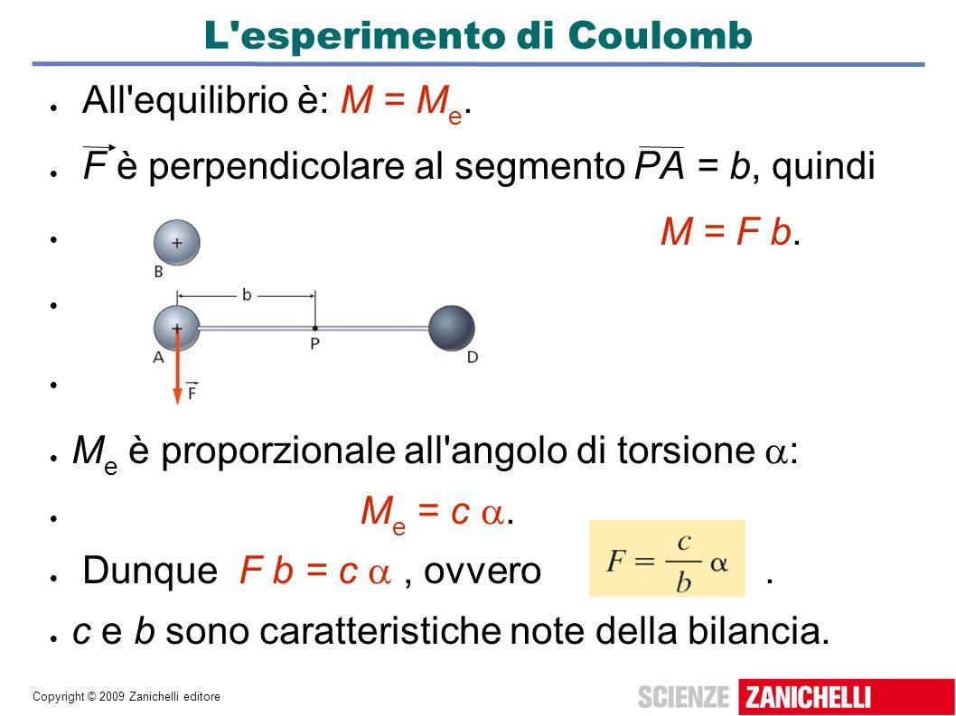Copyright © 2009 Zanichelli editore L'esperimento di Coulomb All'equilibrio è: M = M e. F è perpendicolare al segmento PA = b, quindi M = F b. M e è p