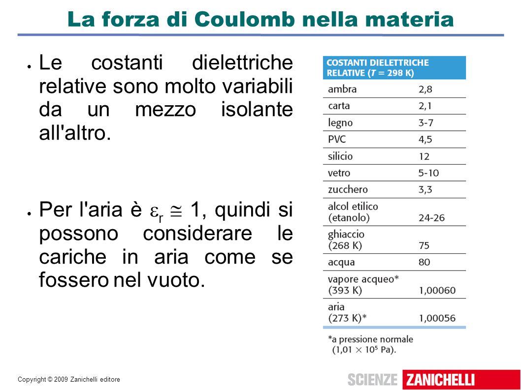 Copyright © 2009 Zanichelli editore La forza di Coulomb nella materia Le costanti dielettriche relative sono molto variabili da un mezzo isolante all'
