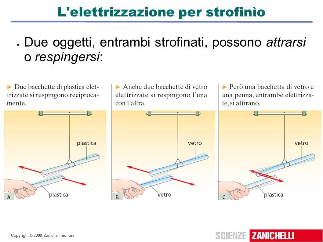 Copyright © 2009 Zanichelli editore L'elettrizzazione per strofinìo Due oggetti, entrambi strofinati, possono attrarsi o respingersi: