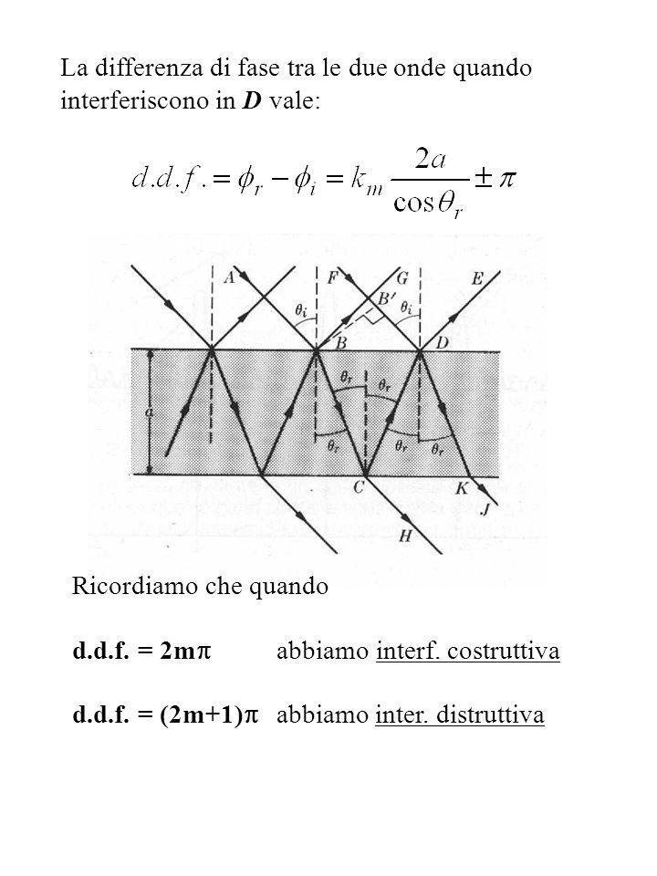La differenza di fase tra le due onde quando interferiscono in D vale: Ricordiamo che quando d.d.f. = 2m abbiamo interf. costruttiva d.d.f. = (2m+1) a