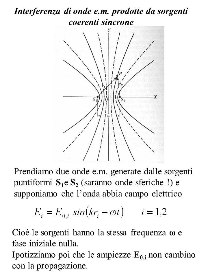 Interferenza di onde e.m. prodotte da sorgenti coerenti sincrone Prendiamo due onde e.m. generate dalle sorgenti puntiformi S 1 e S 2 (saranno onde sf