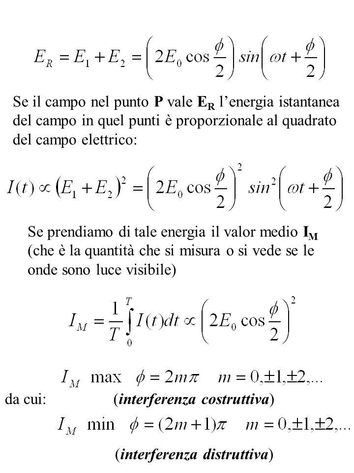 Se il campo nel punto P vale E R lenergia istantanea del campo in quel punti è proporzionale al quadrato del campo elettrico: Se prendiamo di tale ene