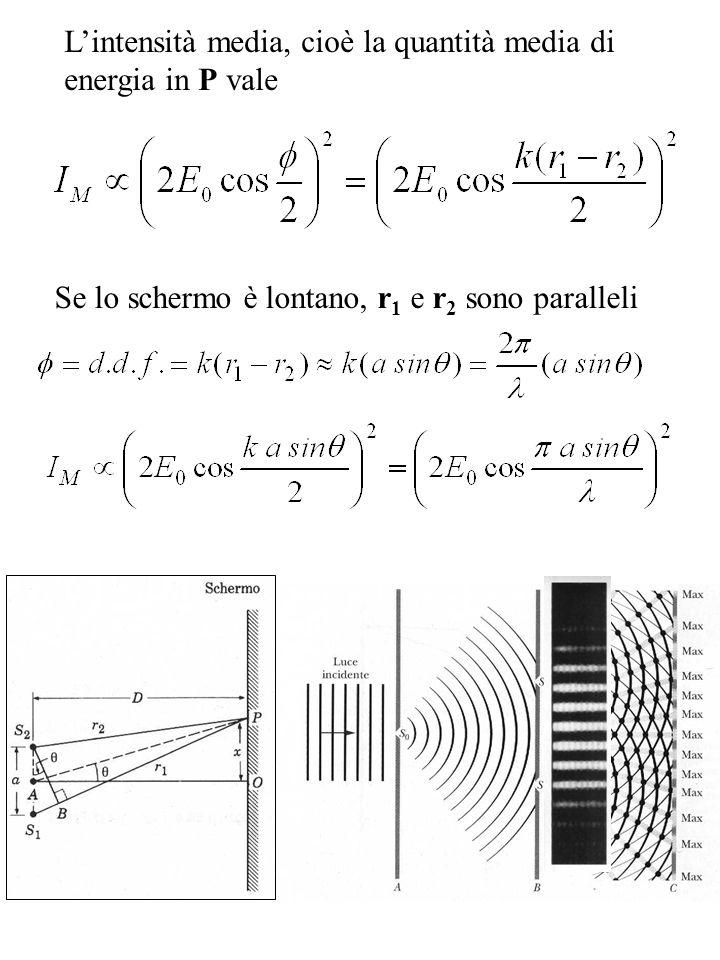 Lintensità media, cioè la quantità media di energia in P vale Se lo schermo è lontano, r 1 e r 2 sono paralleli