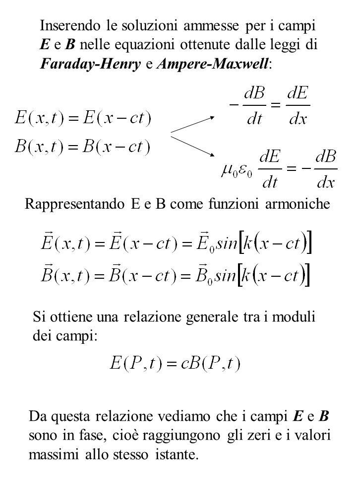 Il caso appena riportato corrisponde ad una onda elettromagnetica piana detta polarizzata linearmente.