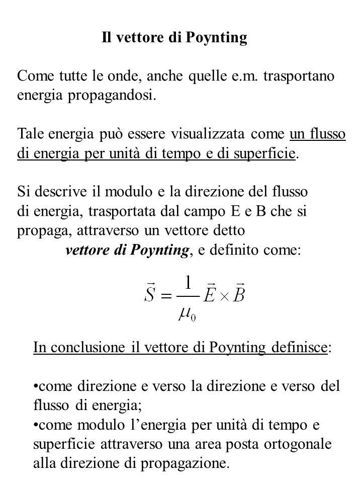 Vediamo una rapida giustificazione alla forma algebrica del vettore di Poynting.