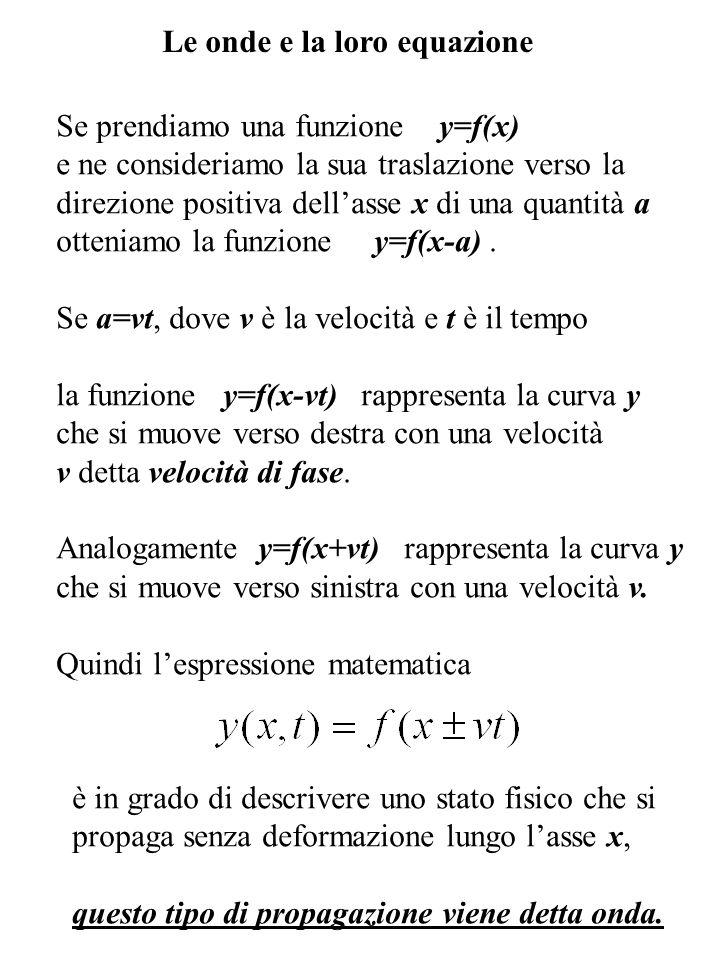 Lequazione differenziale che descrive il moto di unonda che si propaga in direzione x a velocità v è La soluzione generale è del tipo: