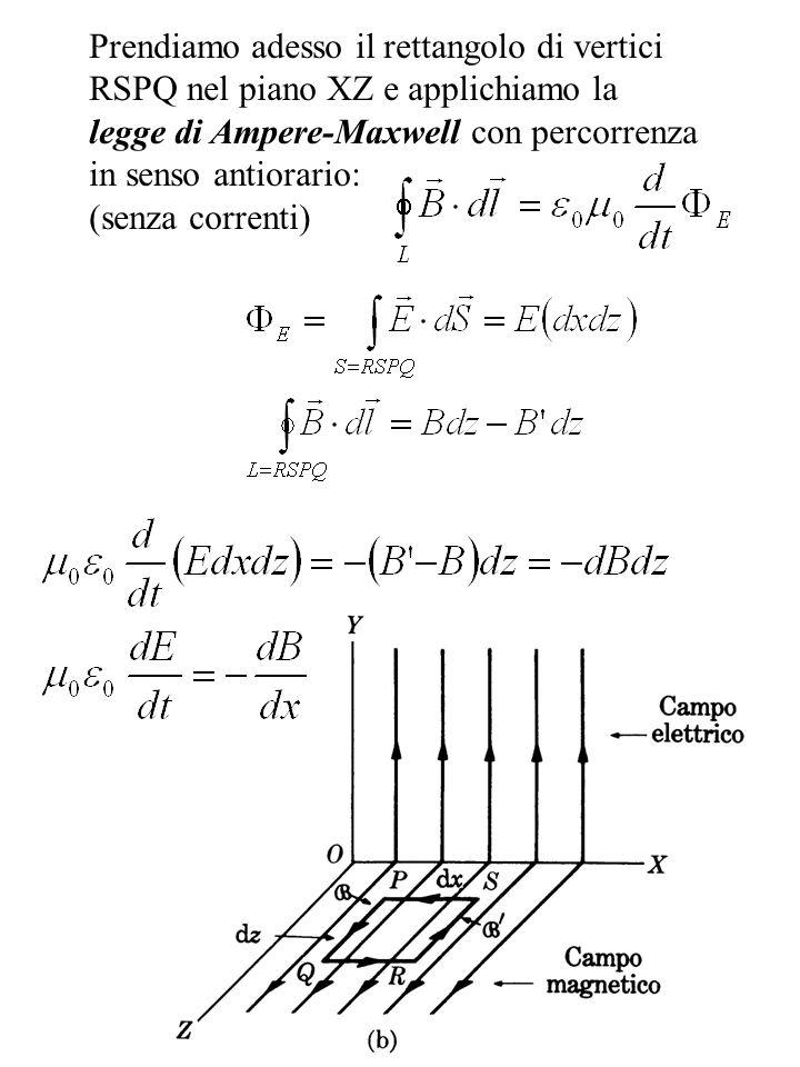 Vediamo di utilizzare i due risultati ottenuti dalle leggi di Faraday-Henry e Ampere-Maxwell: Derivando la prima rispetto al tempo e la seconda rispetto la coordinata x, sostituendo otteniamo: Derivando la prima rispetto a x e la seconda rispetto al tempo, sostituendo otteniamo: Cioè sia campo magnetico che campo elettrico soddisfano allequazione delle onde