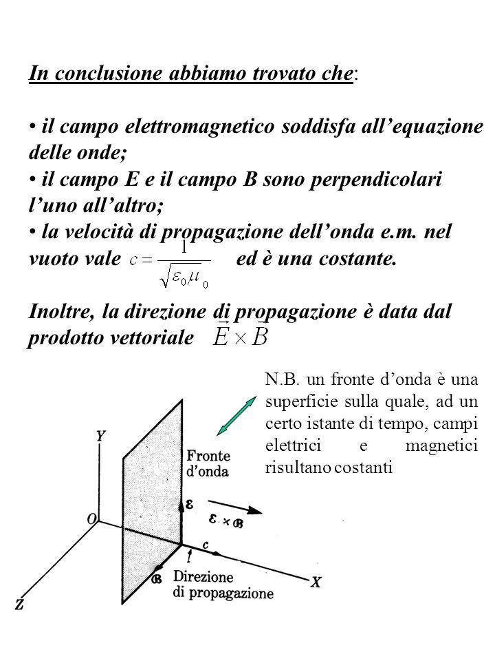 Onde elettromagnetiche piane Un caso particolare per la soluzione E e B per lequazione delle onde e.m.