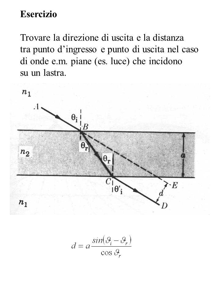 Esercizio Trovare la direzione di uscita e la distanza tra punto dingresso e punto di uscita nel caso di onde e.m. piane (es. luce) che incidono su un