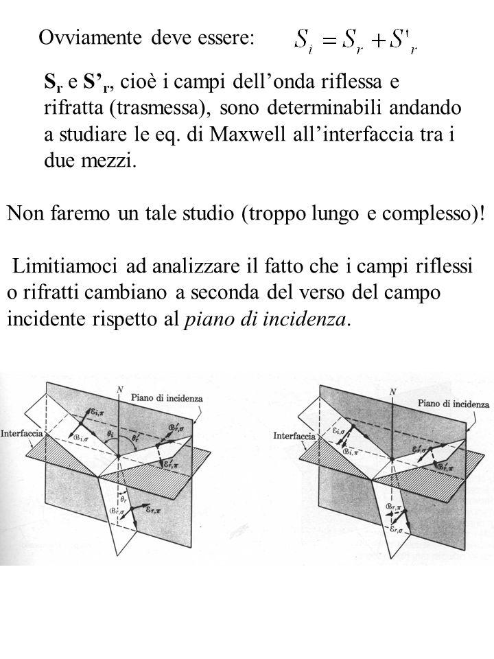 Ovviamente deve essere: S r e S r, cioè i campi dellonda riflessa e rifratta (trasmessa), sono determinabili andando a studiare le eq. di Maxwell alli