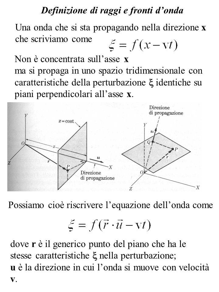 Definizione di raggi e fronti donda Una onda che si sta propagando nella direzione x che scriviamo come Non è concentrata sullasse x ma si propaga in