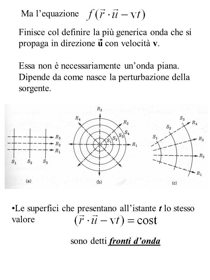 Ma lequazione Finisce col definire la più generica onda che si propaga in direzione u con velocità v. Essa non è necessariamente unonda piana. Dipende