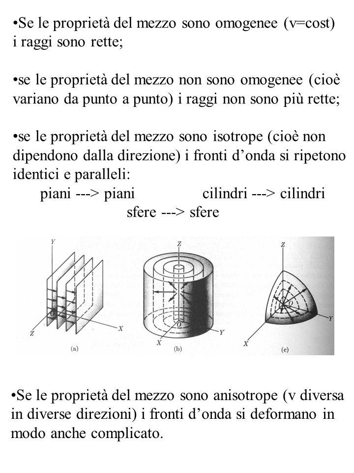 Se le proprietà del mezzo sono omogenee (v=cost) i raggi sono rette; se le proprietà del mezzo non sono omogenee (cioè variano da punto a punto) i rag