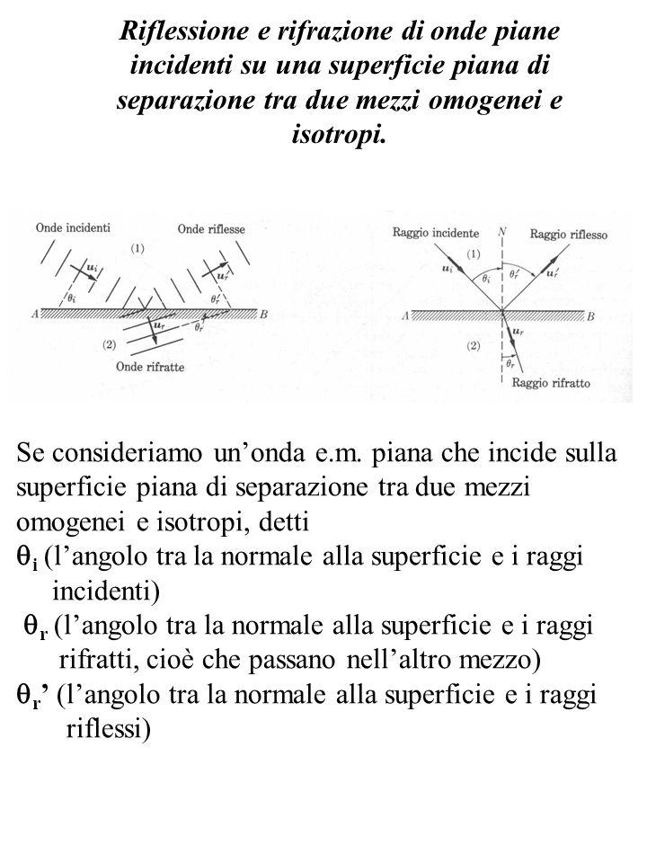 si verifica sperimentalmente che: 1) le direzioni di incidenza e di riflessione stanno stanno sullo stesso piano, che contiene anche la normale alla superficie di separazione dei due mezzi; 2) langolo di incidenza è uguale a quello di riflessione i = r 3) langolo di incidenza e di rifrazione sono legati dalla relazione n 1 sin i = n 2 sin r (Legge di Snell) dove n 1 e n 2 sono gli indici di rifrazione dei due mezzi, legati alla velocità di propagazione dell onda e.m.