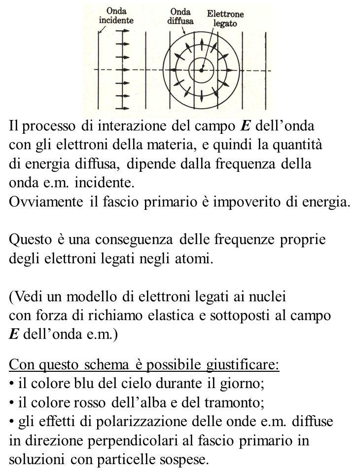 Il processo di interazione del campo E dellonda con gli elettroni della materia, e quindi la quantità di energia diffusa, dipende dalla frequenza della onda e.m.