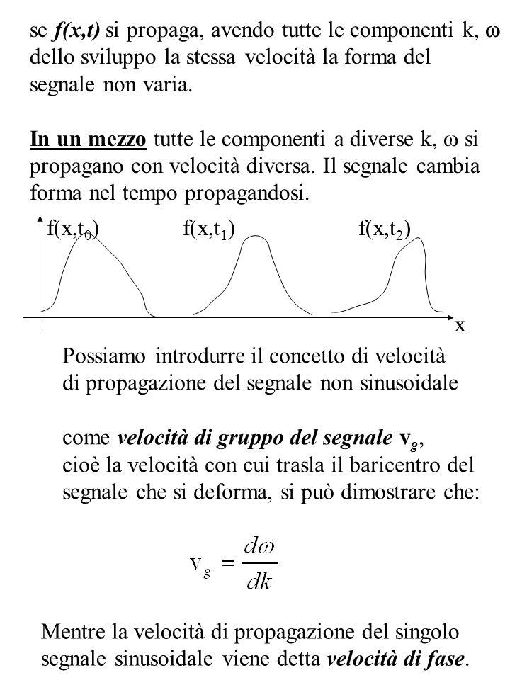 Possiamo introdurre il concetto di velocità di propagazione del segnale non sinusoidale come velocità di gruppo del segnale v g, cioè la velocità con cui trasla il baricentro del segnale che si deforma, si può dimostrare che: Mentre la velocità di propagazione del singolo segnale sinusoidale viene detta velocità di fase.
