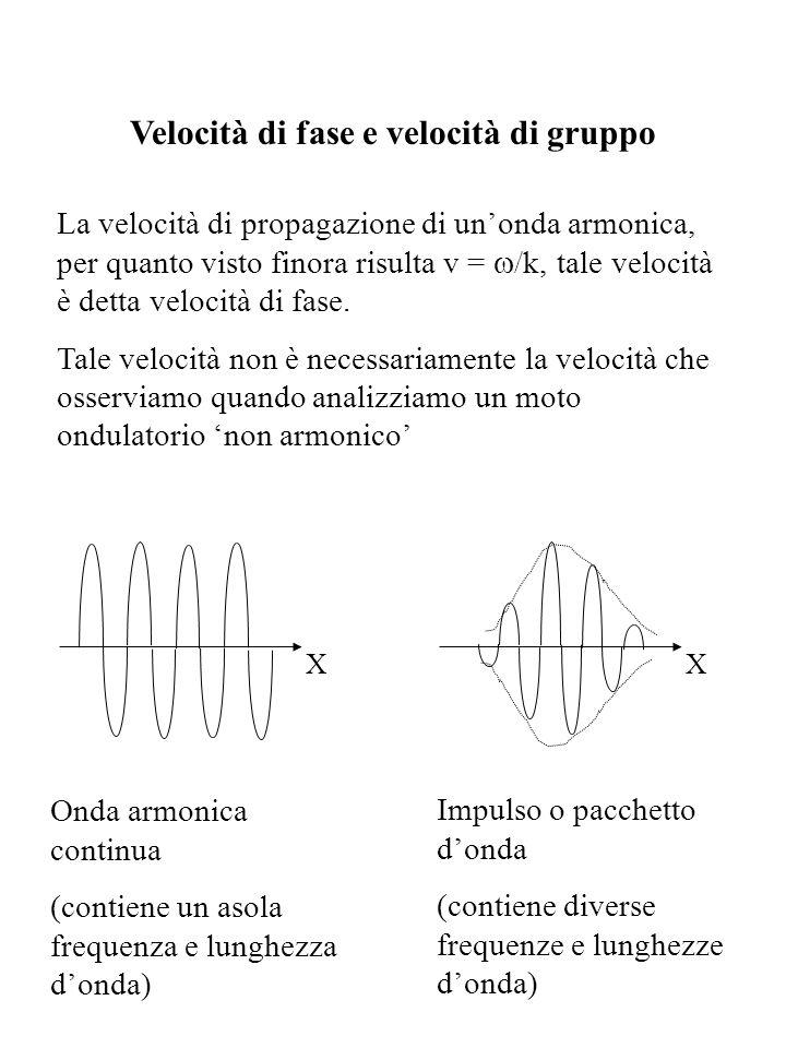 Velocità di fase e velocità di gruppo La velocità di propagazione di unonda armonica, per quanto visto finora risulta v = /k, tale velocità è detta ve
