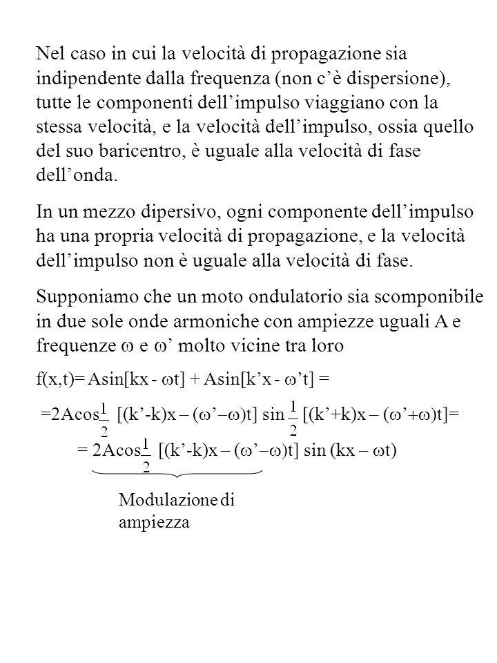 Nel caso in cui la velocità di propagazione sia indipendente dalla frequenza (non cè dispersione), tutte le componenti dellimpulso viaggiano con la st